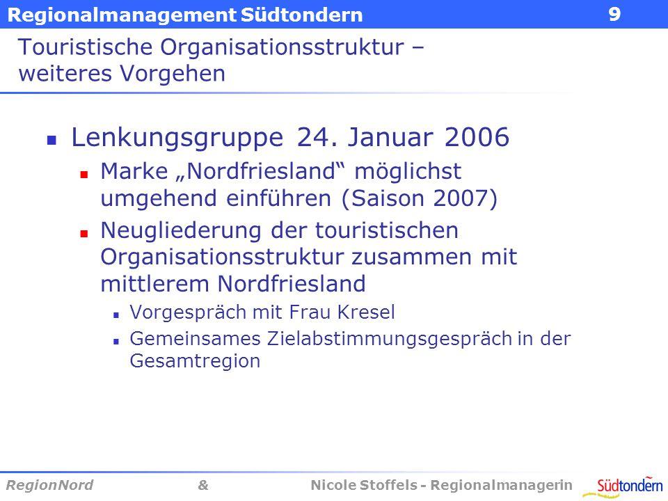 Regionalmanagement Südtondern RegionNord & Nicole Stoffels - Regionalmanagerin 10 Nordseeküstenradweg 2006 5 Jahre Nordseeküstenradweg Themenwoche 13.