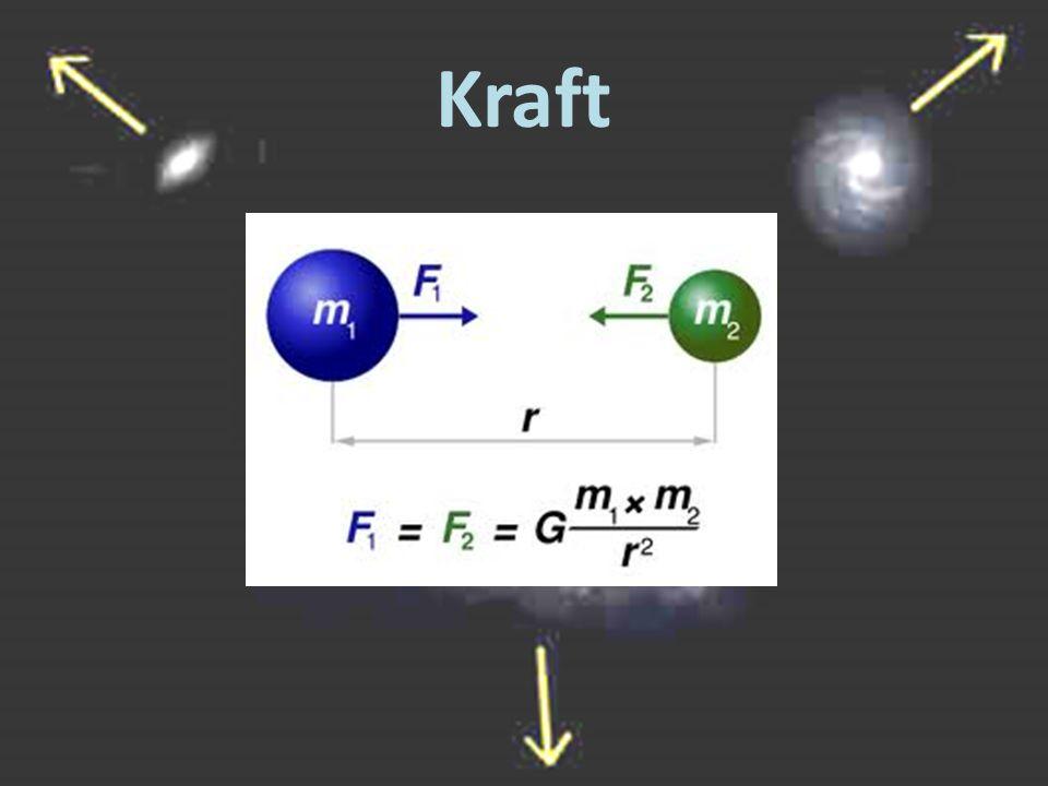 Quellen Andrew Liddle: Einführung in die Moderne Kosmologie (Wiley-VCH, 2009) http://www.mathematik-online.de/F104.htm http://www.8ung.at/elektrotechnik/AM/1c.ht m http://www.8ung.at/elektrotechnik/AM/1c.ht m http://www.dlr.de/next/desktopdefault.aspx/t abid-6304/10950_read-24961/ http://www.dlr.de/next/desktopdefault.aspx/t abid-6304/10950_read-24961/ http://en.wikipedia.org/wiki/Newton%27s_la w_of_universal_gravitation http://en.wikipedia.org/wiki/Newton%27s_la w_of_universal_gravitation