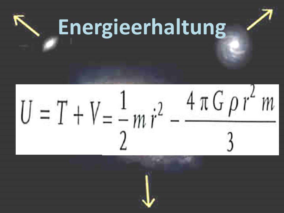 Energieerhaltung