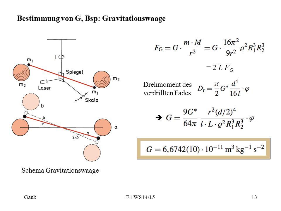 GaubE1 WS14/15 Bestimmung von G, Bsp: Gravitationswaage Schema Gravitationswaage Drehmoment des verdrillten Fades = 2 L F G  13