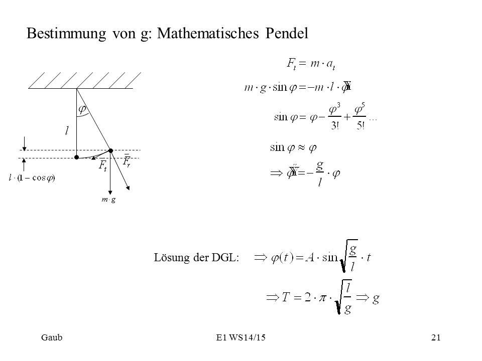Bestimmung von g: Mathematisches Pendel Lösung der DGL: GaubE1 WS14/1521