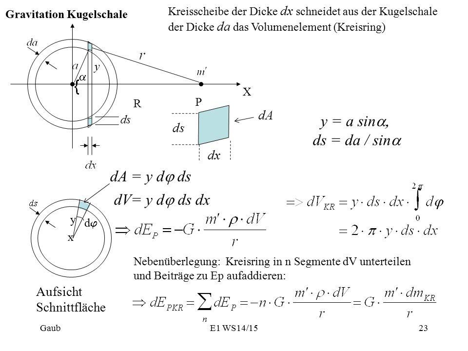 X R P Gravitation Kugelschale Kreisscheibe der Dicke dx schneidet aus der Kugelschale der Dicke da das Volumenelement (Kreisring) E1 WS14/15 y Gaub23 dV= y d  ds dx dA = y d  ds x dd y Aufsicht Schnittfläche Nebenüberlegung: Kreisring in n Segmente dV unterteilen und Beiträge zu Ep aufaddieren: ds  dx dA y = a sin  ds = da / sin 