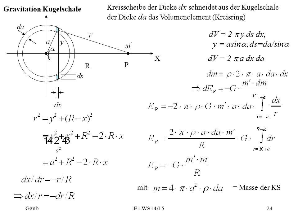 X R P Gravitation Kugelschale mit= Masse der KS Kreisscheibe der Dicke dx schneidet aus der Kugelschale der Dicke da das Volumenelement (Kreisring) dV = 2  a dx da dV = 2  y ds dx, y = asin  ds=da/sin  E1 WS14/15 ds y Gaub24 