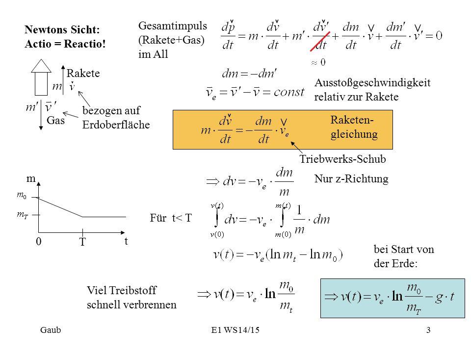 Raketen- gleichung Triebwerks-Schub Ausstoßgeschwindigkeit relativ zur Rakete Nur z-Richtung T 0 m t Viel Treibstoff schnell verbrennen Gaub Newtons Sicht: Actio = Reactio.