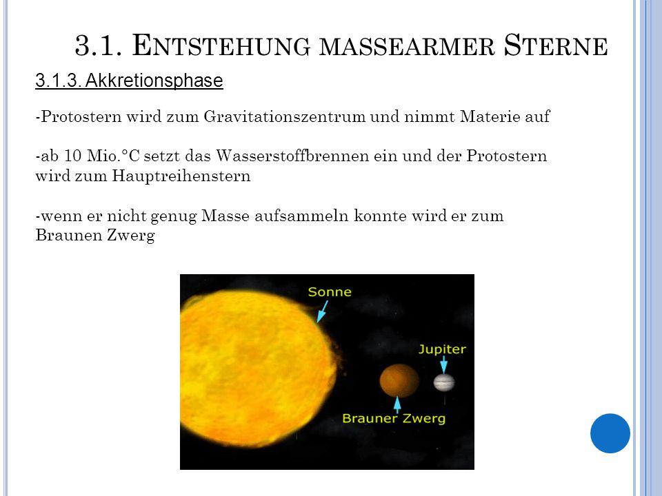 3.1. E NTSTEHUNG MASSEARMER S TERNE 3.1.3. Akkretionsphase -Protostern wird zum Gravitationszentrum und nimmt Materie auf -ab 10 Mio.°C setzt das Wass