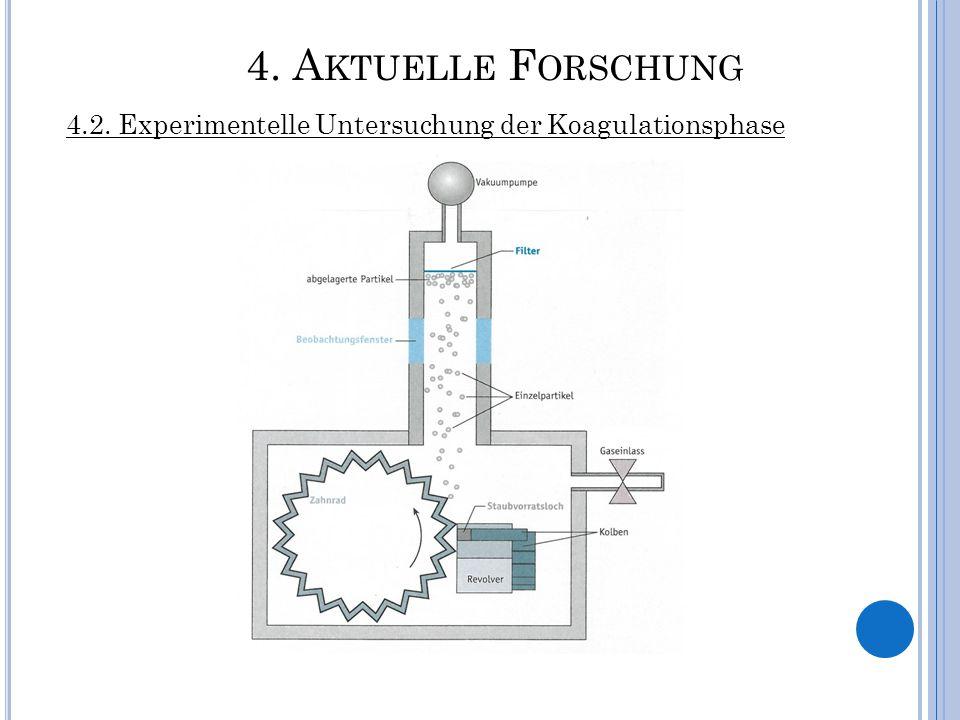 4. A KTUELLE F ORSCHUNG 4.2. Experimentelle Untersuchung der Koagulationsphase