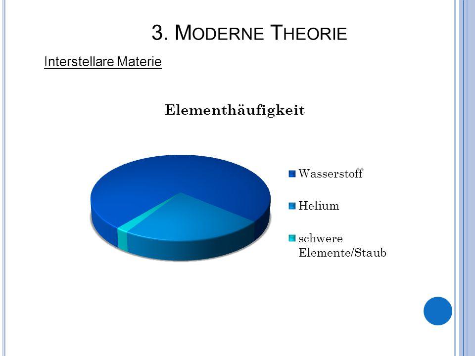 3. M ODERNE T HEORIE Interstellare Materie