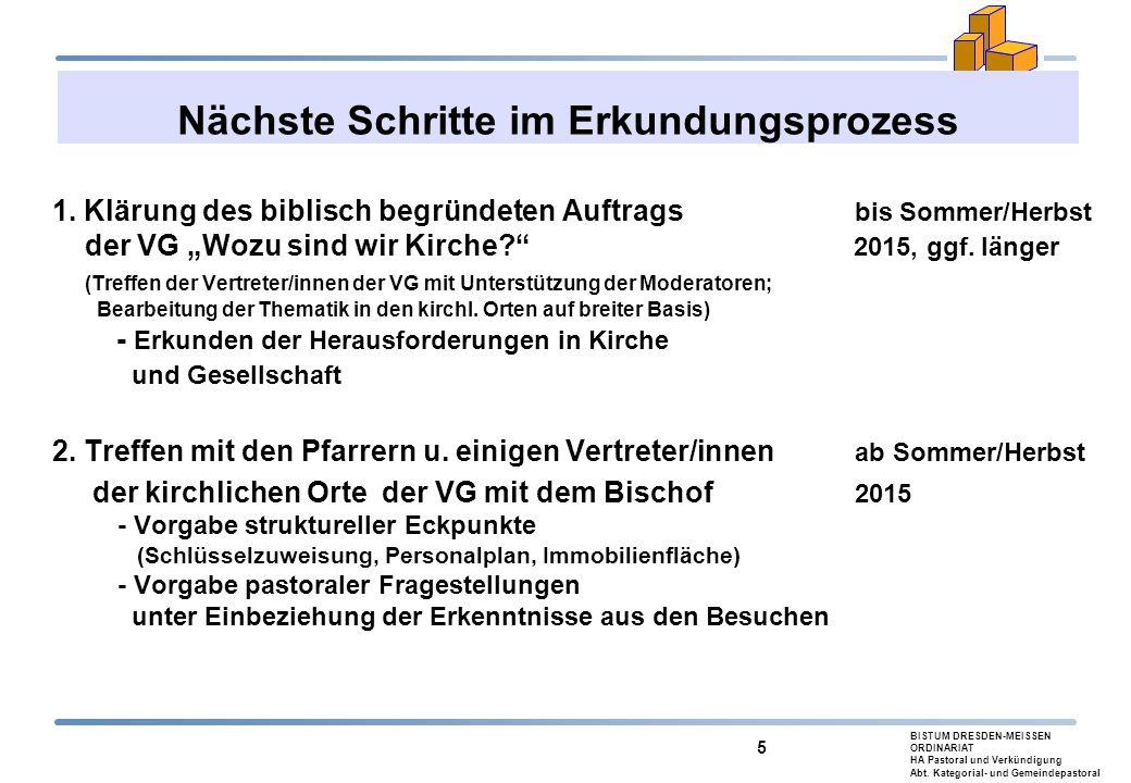 BISTUM DRESDEN-MEISSEN ORDINARIAT HA Pastoral und Verkündigung Abt. Kategorial- und Gemeindepastoral 5 Nächste Schritte im Erkundungsprozess 1. Klärun