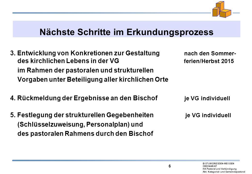 BISTUM DRESDEN-MEISSEN ORDINARIAT HA Pastoral und Verkündigung Abt. Kategorial- und Gemeindepastoral 6 Nächste Schritte im Erkundungsprozess 3. Entwic