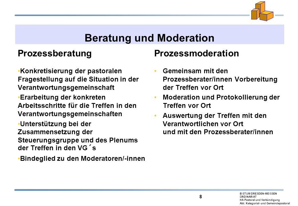 BISTUM DRESDEN-MEISSEN ORDINARIAT HA Pastoral und Verkündigung Abt. Kategorial- und Gemeindepastoral 8 Beratung und Moderation Prozessberatung Konkret