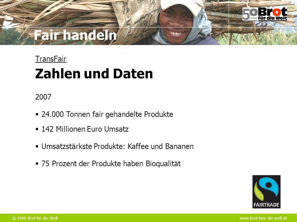 © 2008 Brot für die Weltwww.brot-fuer-die-welt.de Fair handeln  24.000 Tonnen fair gehandelte Produkte  142 Millionen Euro Umsatz  75 Prozent der P