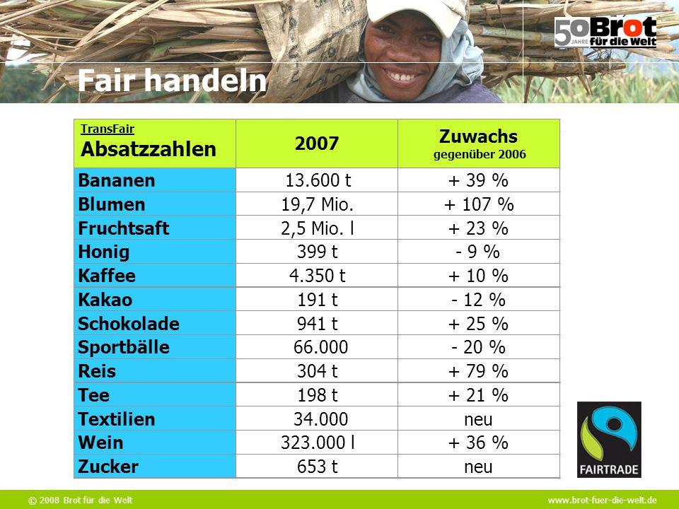 © 2008 Brot für die Weltwww.brot-fuer-die-welt.de Fair handeln TransFair Absatzzahlen