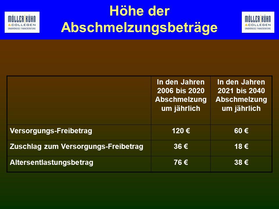 Höhe der Abschmelzungsbeträge In den Jahren 2006 bis 2020 Abschmelzung um jährlich In den Jahren 2021 bis 2040 Abschmelzung um jährlich Versorgungs-Freibetrag120 €60 € Zuschlag zum Versorgungs-Freibetrag36 €18 € Altersentlastungsbetrag76 €38 €