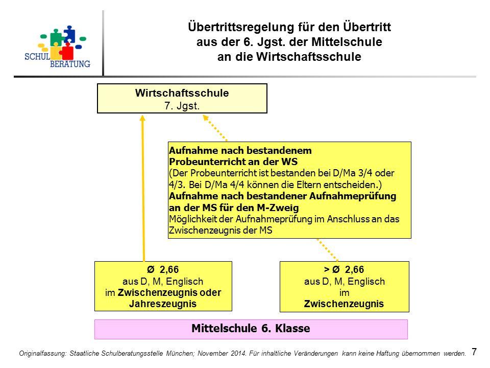 Originalfassung: Staatliche Schulberatungsstelle München; November 2014.