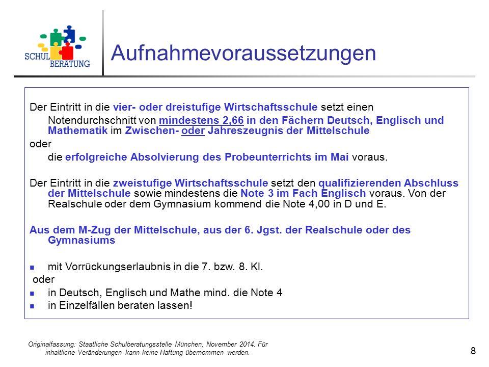Originalfassung: Staatliche Schulberatungsstelle München; November 2014. Für inhaltliche Veränderungen kann keine Haftung übernommen werden. 8 Aufnahm