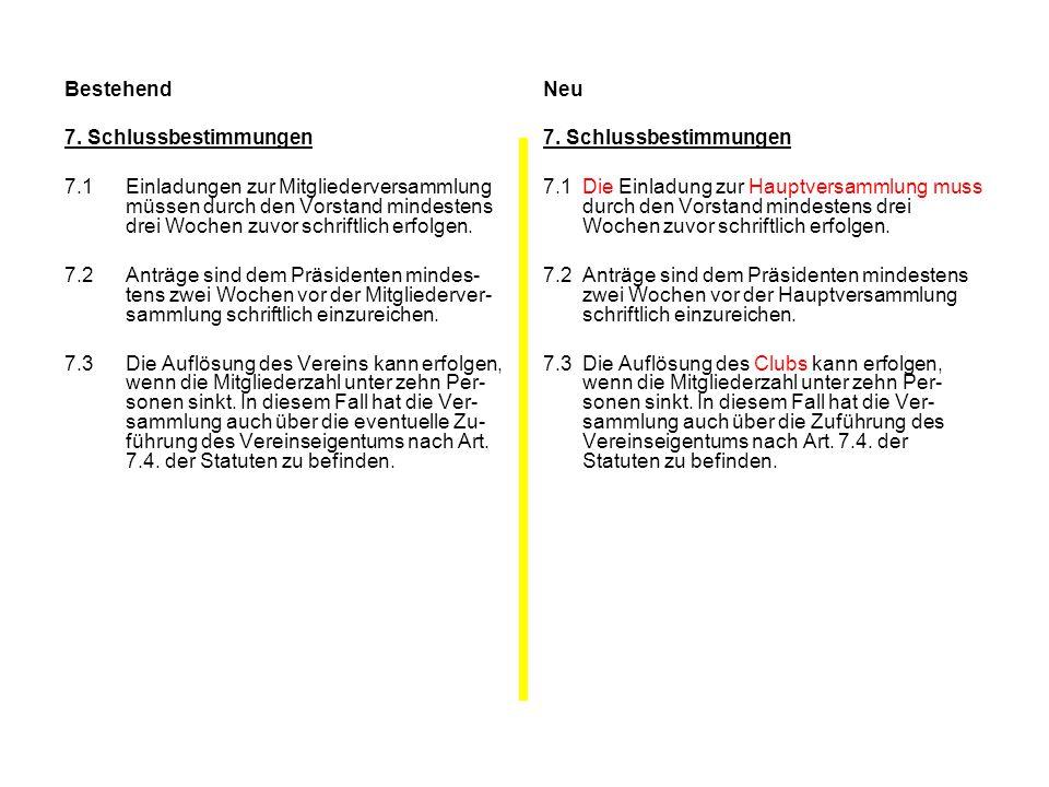 Bestehend 7. Schlussbestimmungen 7.1Einladungen zur Mitgliederversammlung müssen durch den Vorstand mindestens drei Wochen zuvor schriftlich erfolgen.