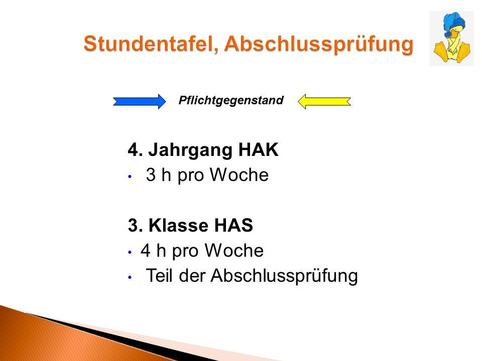 4. Jahrgang HAK 3 h pro Woche 3. Klasse HAS 4 h pro Woche Teil der Abschlussprüfung Pflichtgegenstand