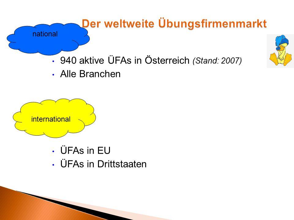 940 aktive ÜFAs in Österreich (Stand: 2007) Alle Branchen ÜFAs in EU ÜFAs in Drittstaaten national international