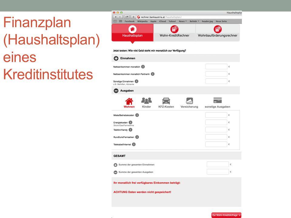 Finanzplan (Haushaltsplan) eines Kreditinstitutes