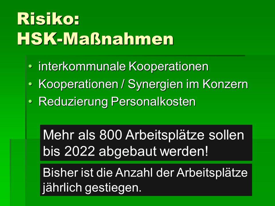 Risiko: HSK-Maßnahmen interkommunale Kooperationeninterkommunale Kooperationen Kooperationen / Synergien im KonzernKooperationen / Synergien im Konzern Reduzierung PersonalkostenReduzierung Personalkosten Mehr als 800 Arbeitsplätze sollen bis 2022 abgebaut werden.