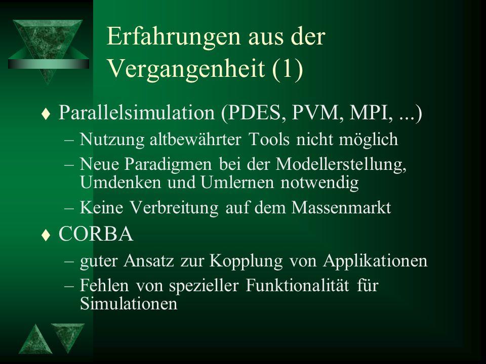 Erfahrungen aus der Vergangenheit (1) t Parallelsimulation (PDES, PVM, MPI,...) –Nutzung altbewährter Tools nicht möglich –Neue Paradigmen bei der Mod