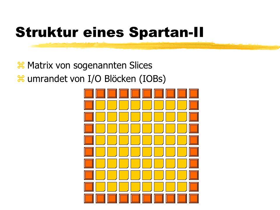 Struktur eines Spartan-II zMatrix von sogenannten Slices zumrandet von I/O Blöcken (IOBs)