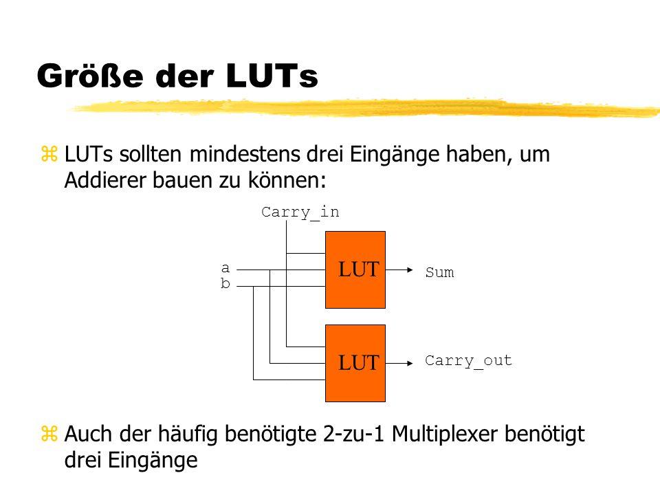 Größe der LUTs zLUTs sollten mindestens drei Eingänge haben, um Addierer bauen zu können: zAuch der häufig benötigte 2-zu-1 Multiplexer benötigt drei Eingänge LUT a b Carry_in Carry_out Sum