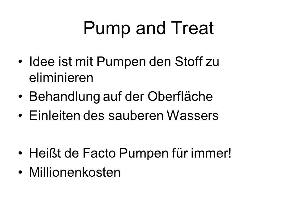Pump and Treat Idee ist mit Pumpen den Stoff zu eliminieren Behandlung auf der Oberfläche Einleiten des sauberen Wassers Heißt de Facto Pumpen für imm