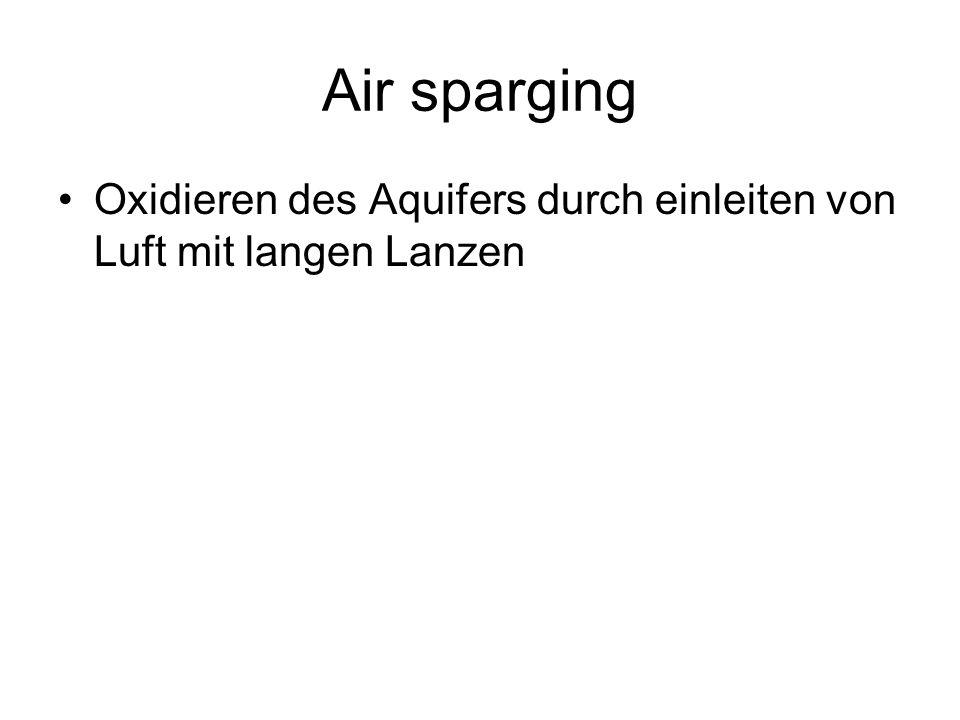 Air sparging Oxidieren des Aquifers durch einleiten von Luft mit langen Lanzen