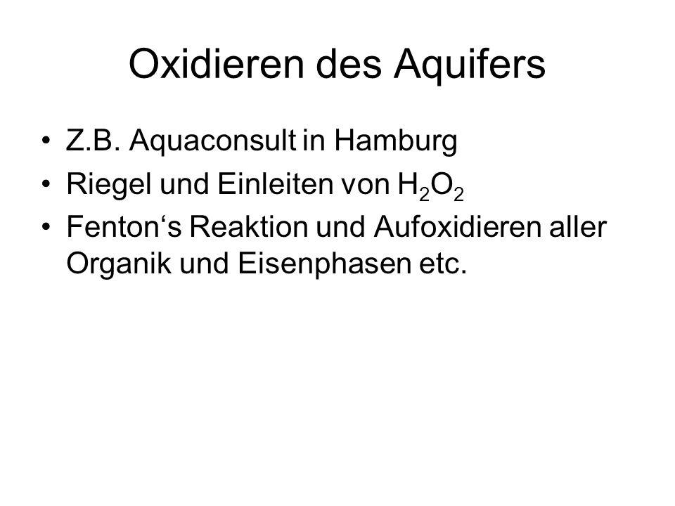 Oxidieren des Aquifers Z.B. Aquaconsult in Hamburg Riegel und Einleiten von H 2 O 2 Fenton's Reaktion und Aufoxidieren aller Organik und Eisenphasen e