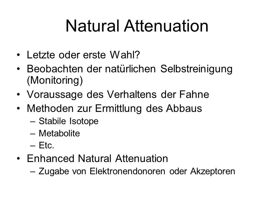 Natural Attenuation Letzte oder erste Wahl? Beobachten der natürlichen Selbstreinigung (Monitoring) Voraussage des Verhaltens der Fahne Methoden zur E