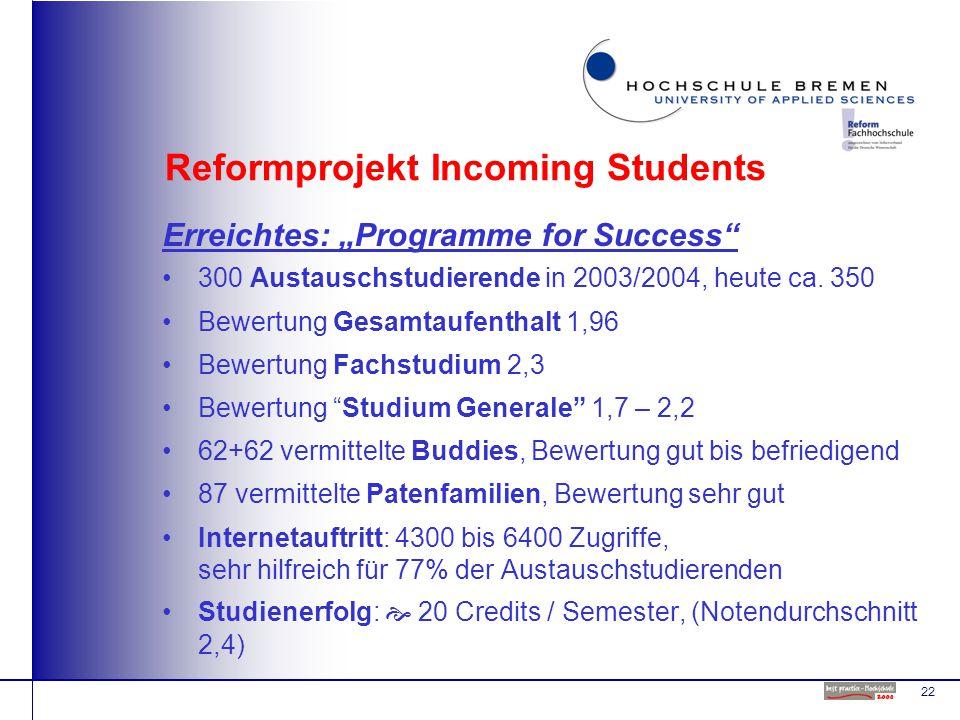 """22 Erreichtes: """"Programme for Success 300 Austauschstudierende in 2003/2004, heute ca."""