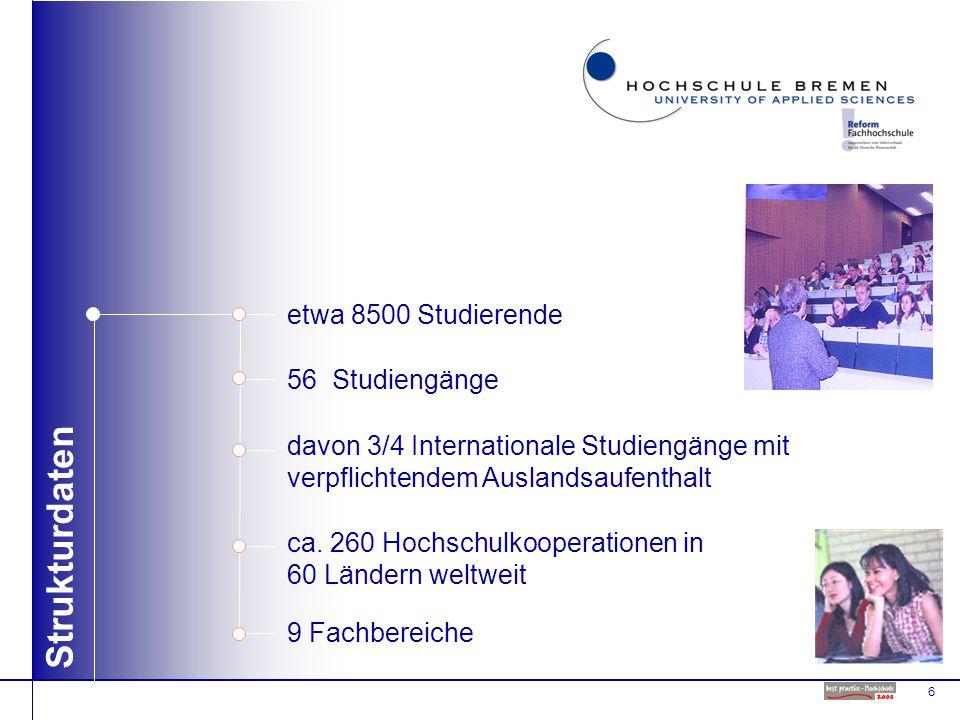 6 Strukturdaten etwa 8500 Studierende 56 Studiengänge davon 3/4 Internationale Studiengänge mit verpflichtendem Auslandsaufenthalt ca.