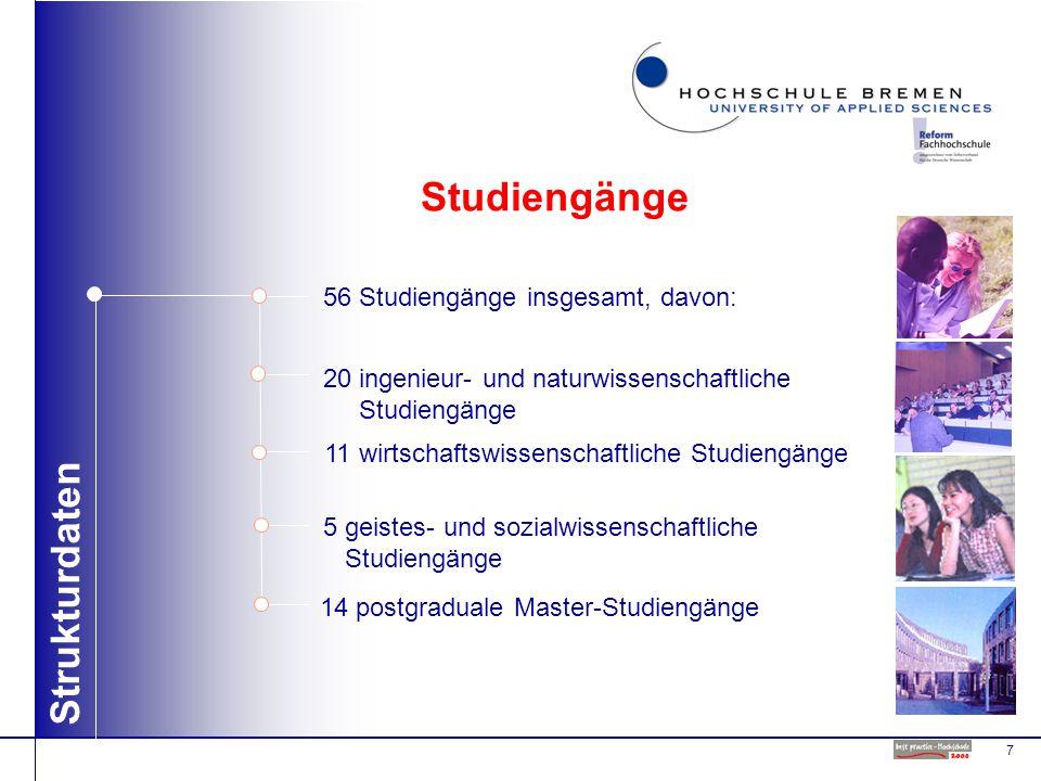 7 Strukturdaten 56 Studiengänge insgesamt, davon: 20 ingenieur- und naturwissenschaftliche Studiengänge 11 wirtschaftswissenschaftliche Studiengänge 5 geistes- und sozialwissenschaftliche Studiengänge 14 postgraduale Master-Studiengänge Studiengänge