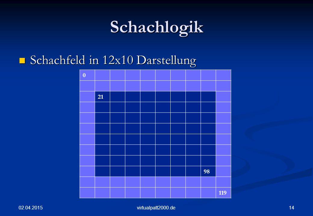 02.04.2015 14virtualpatt2000.de Schachlogik Schachfeld in 12x10 Darstellung Schachfeld in 12x10 Darstellung 0 21 98 119