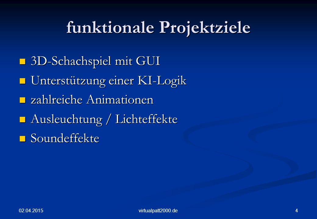 02.04.2015 15virtualpatt2000.de Schachlogik Zugvalidierung Zugvalidierung 0 21 98 119