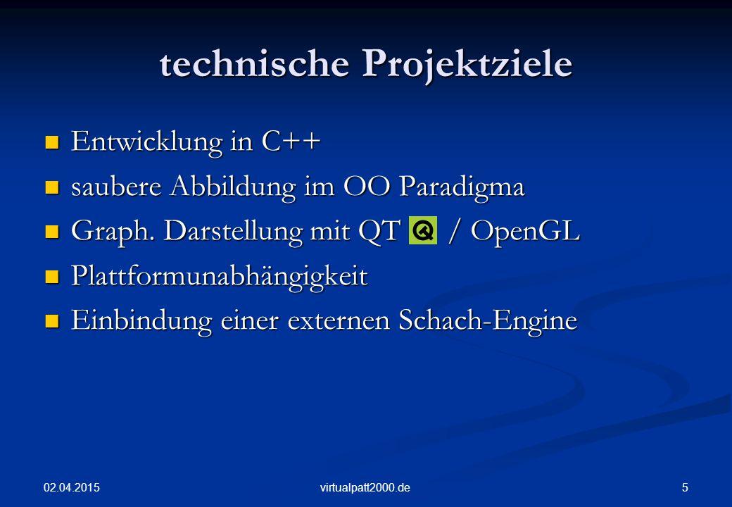 02.04.2015 5virtualpatt2000.de technische Projektziele Entwicklung in C++ Entwicklung in C++ saubere Abbildung im OO Paradigma saubere Abbildung im OO Paradigma Graph.