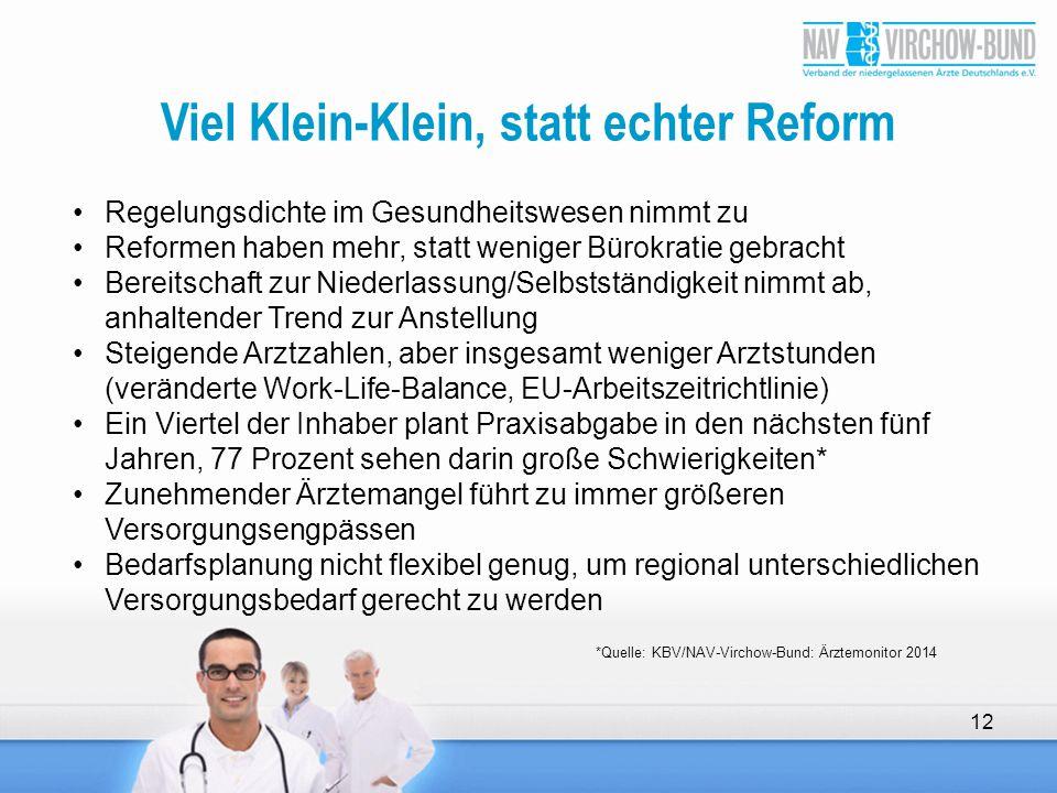 Viel Klein-Klein, statt echter Reform 12 Regelungsdichte im Gesundheitswesen nimmt zu Reformen haben mehr, statt weniger Bürokratie gebracht Bereitsch