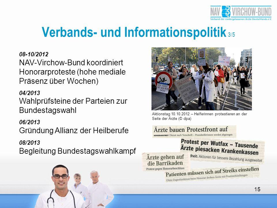 08-10/2012 NAV-Virchow-Bund koordiniert Honorarproteste (hohe mediale Präsenz über Wochen) 04/2013 Wahlprüfsteine der Parteien zur Bundestagswahl 06/2