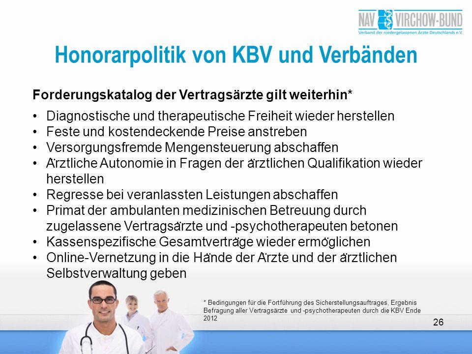 Honorarpolitik von KBV und Verbänden Forderungskatalog der Vertragsärzte gilt weiterhin* Diagnostische und therapeutische Freiheit wieder herstellen F