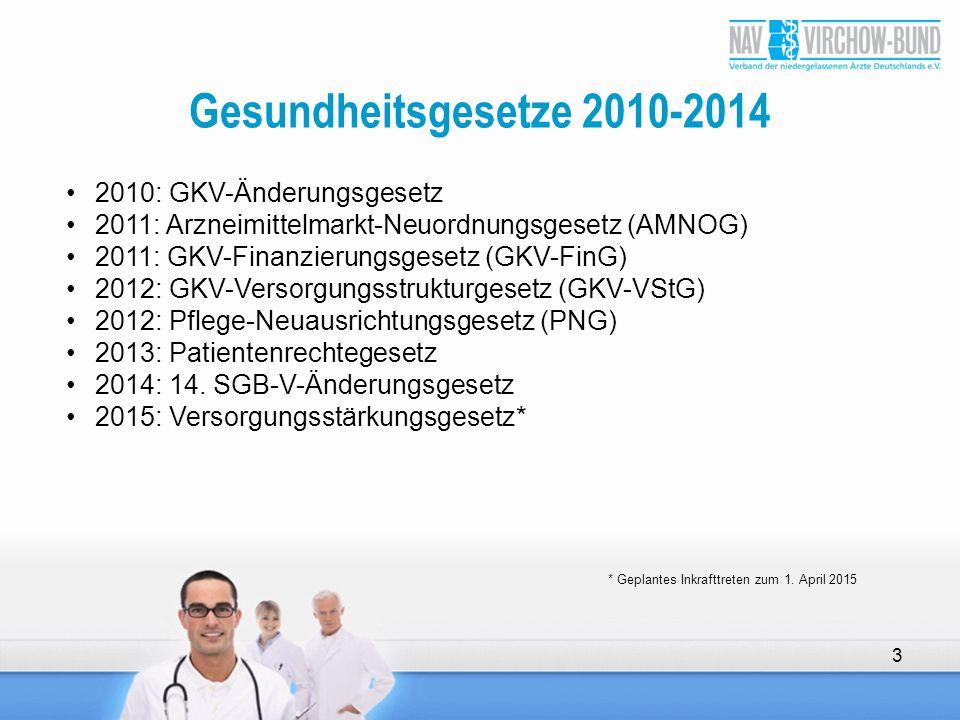 Gesundheitsgesetze 2010-2014 2010: GKV-Änderungsgesetz 2011: Arzneimittelmarkt-Neuordnungsgesetz (AMNOG) 2011: GKV-Finanzierungsgesetz (GKV-FinG) 2012