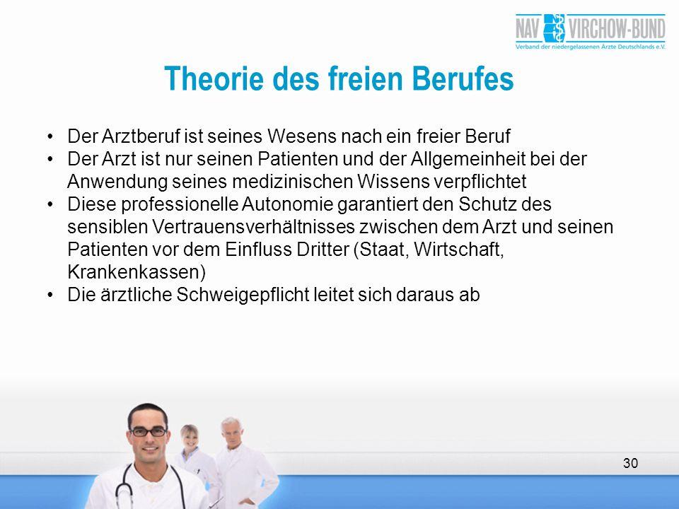 Theorie des freien Berufes 30 Der Arztberuf ist seines Wesens nach ein freier Beruf Der Arzt ist nur seinen Patienten und der Allgemeinheit bei der An