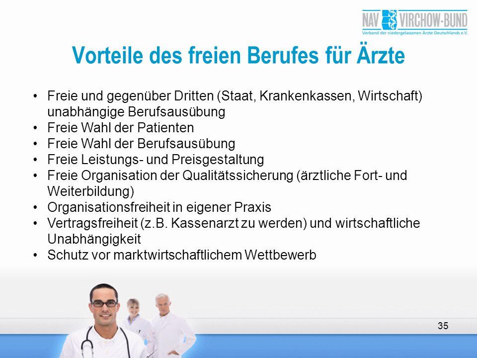 Vorteile des freien Berufes für Ärzte 35 Freie und gegenüber Dritten (Staat, Krankenkassen, Wirtschaft) unabhängige Berufsausübung Freie Wahl der Pati