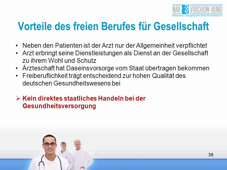 Vorteile des freien Berufes für Gesellschaft 36 Neben den Patienten ist der Arzt nur der Allgemeinheit verpflichtet Arzt erbringt seine Dienstleistung