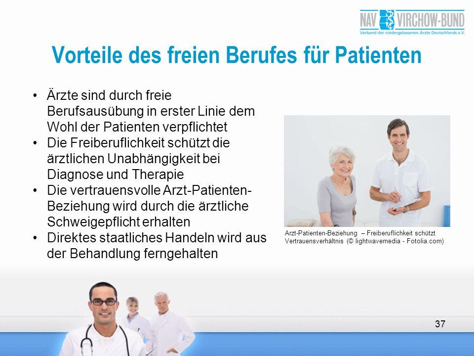 Vorteile des freien Berufes für Patienten 37 Ärzte sind durch freie Berufsausübung in erster Linie dem Wohl der Patienten verpflichtet Die Freiberufli