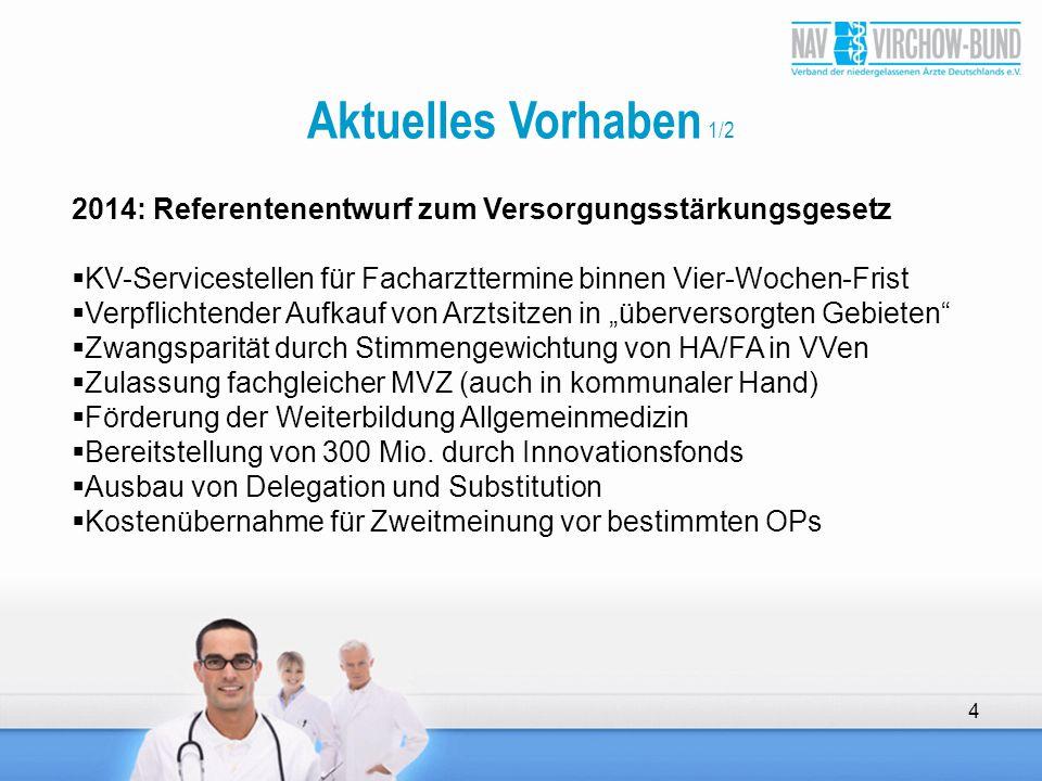 Aktuelles Vorhaben 1/2 2014: Referentenentwurf zum Versorgungsstärkungsgesetz  KV-Servicestellen für Facharzttermine binnen Vier-Wochen-Frist  Verpf