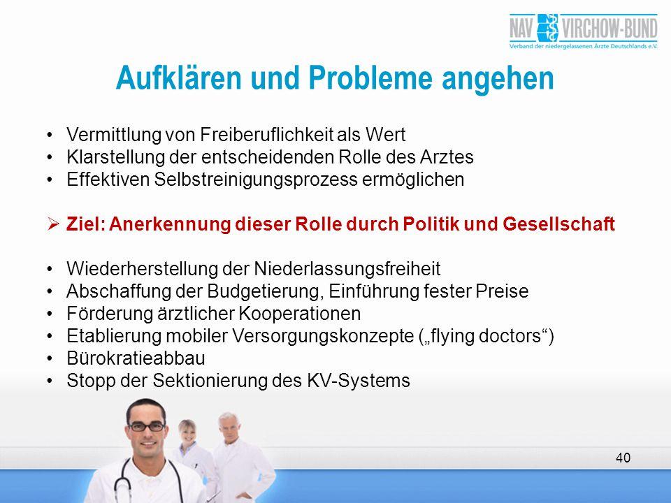 Aufklären und Probleme angehen 40 Vermittlung von Freiberuflichkeit als Wert Klarstellung der entscheidenden Rolle des Arztes Effektiven Selbstreinigu