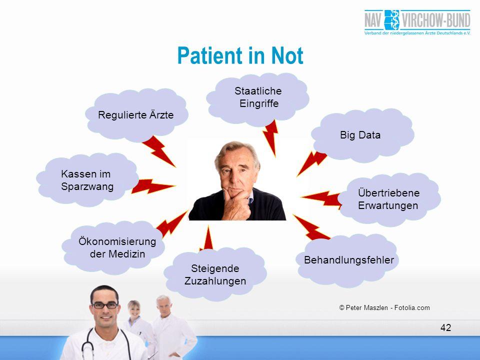 Patient in Not 42 Regulierte Ärzte Staatliche Eingriffe Big Data Übertriebene Erwartungen Ökonomisierung der Medizin Steigende Zuzahlungen Behandlungs