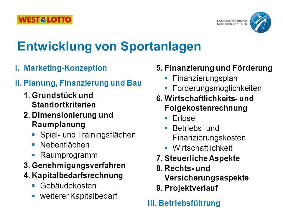 17 | Sporträume und vereinseigene Anlagen, 26.08.2011 Entwicklung von Sportanlagen I. Marketing-Konzeption II. Planung, Finanzierung und Bau 1.Grundst
