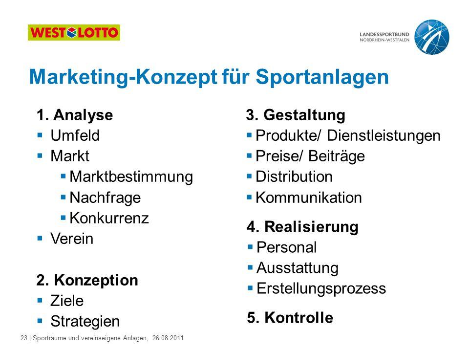 23 | Sporträume und vereinseigene Anlagen, 26.08.2011 Marketing-Konzept für Sportanlagen 1. Analyse  Umfeld  Markt  Marktbestimmung  Nachfrage  K